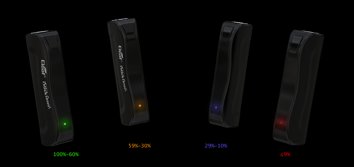 Box Amnis - LED pour l'autonomie