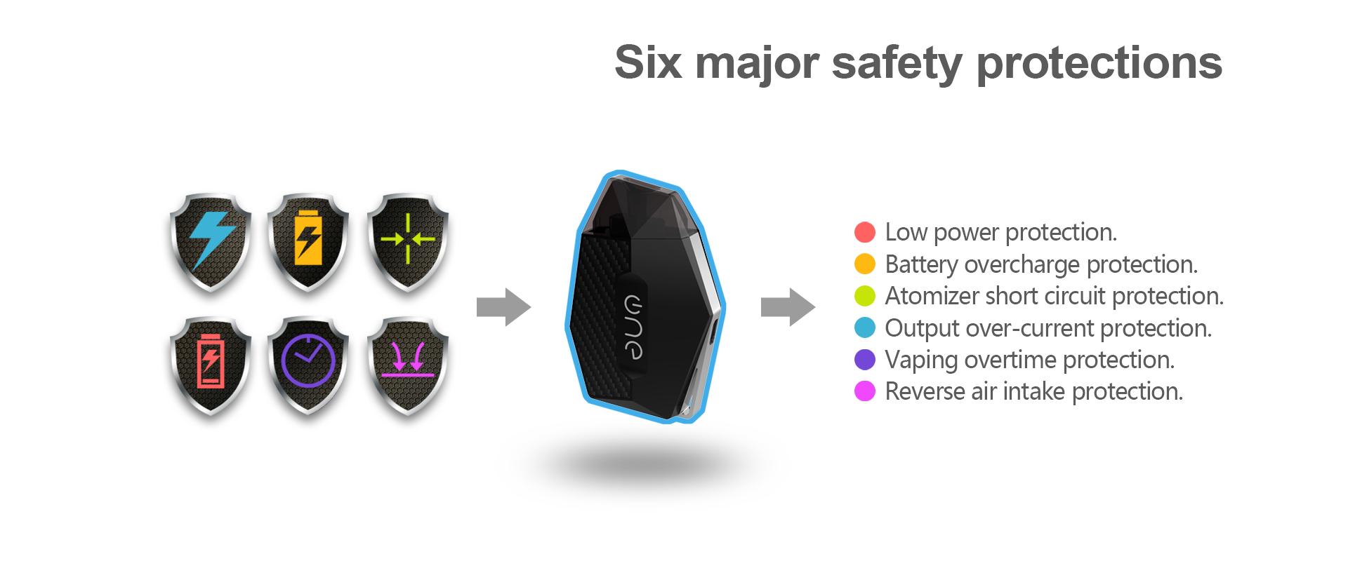 Kit Lambo Pod - 360 mAh - 2 ml - One Vape - 6 protections différentes