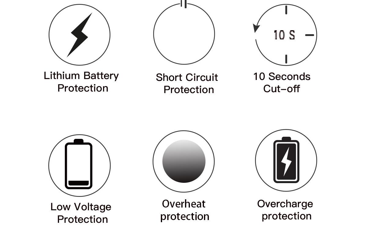 Kit Lusty Pod - 3.3ml - 1000mAh - Nevoks - Multiple protection
