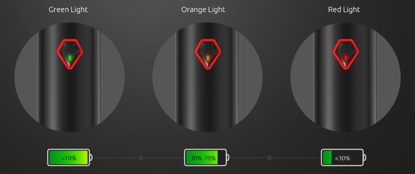 Stick v9 3000 mAh - Led de restant de charge